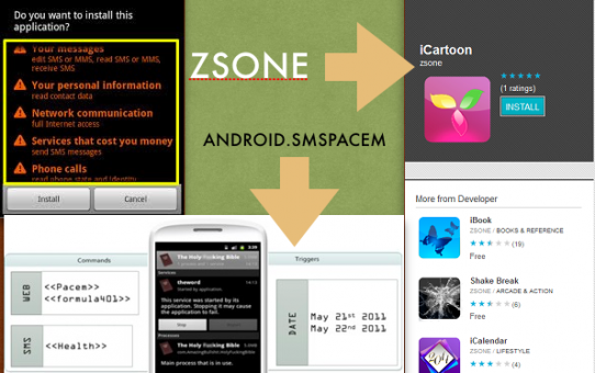 android.smspacem