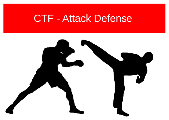 ctf attack defense